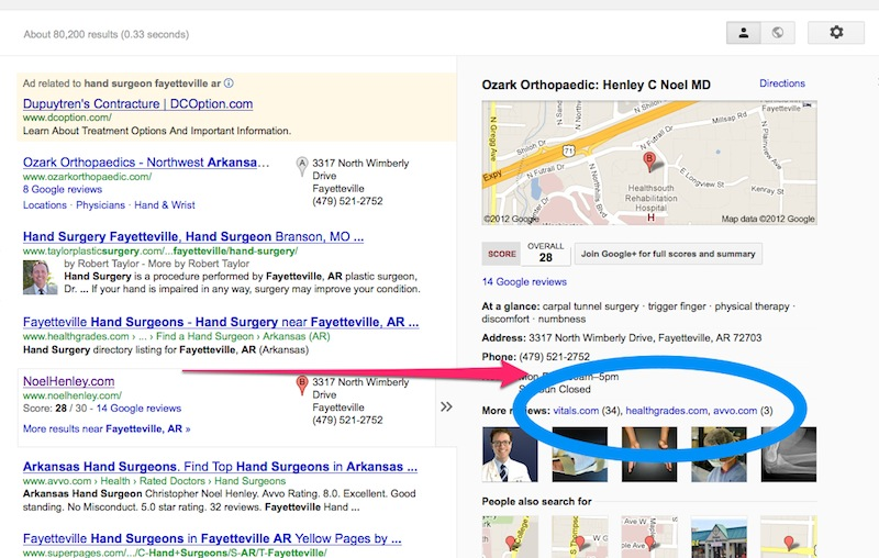 avvo.com results in Google search